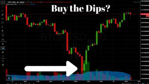 what is Buying the dips